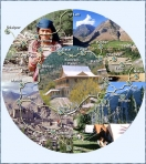 Himachal Delights